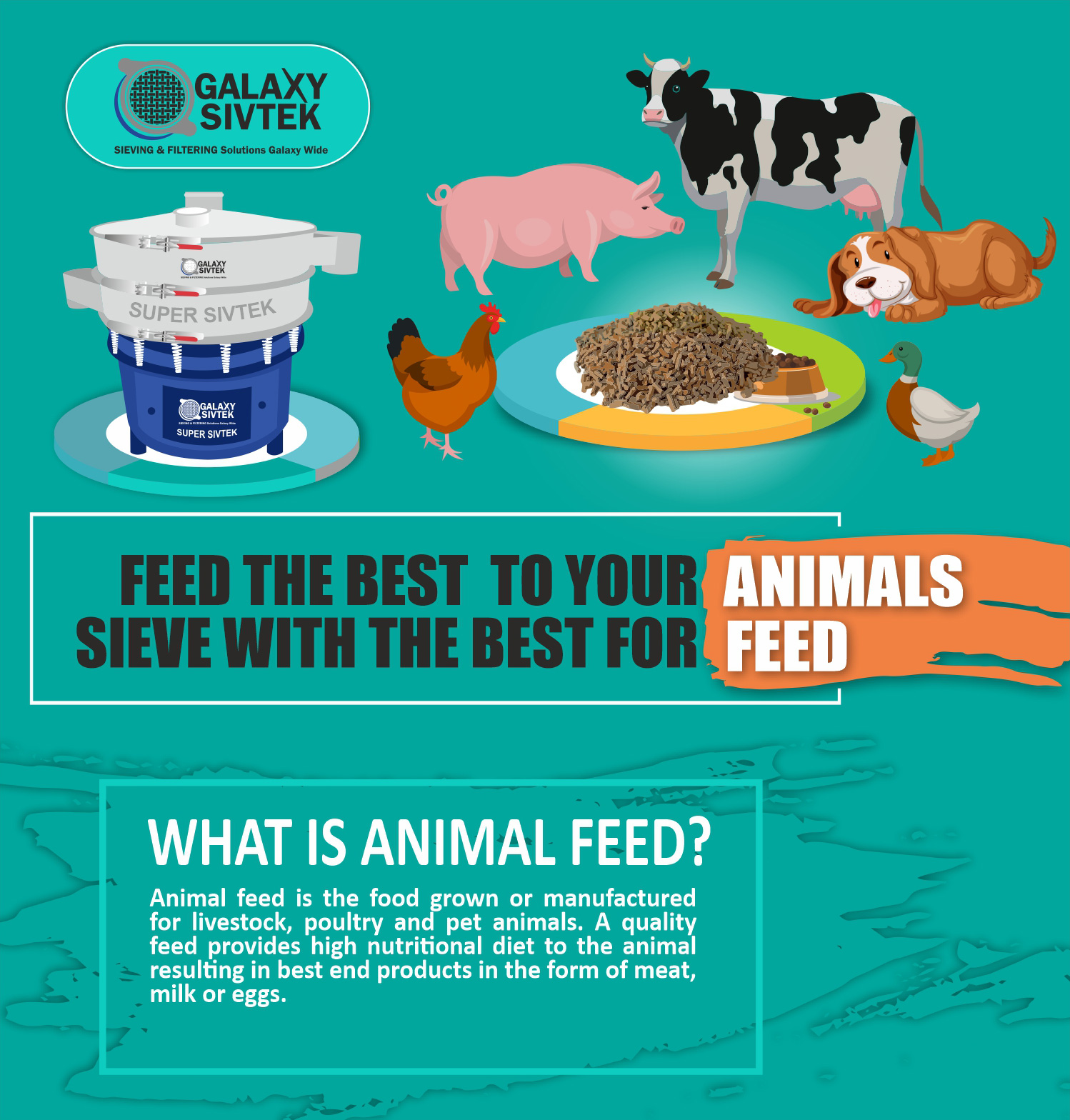 Animal Feed Sieving Solutions