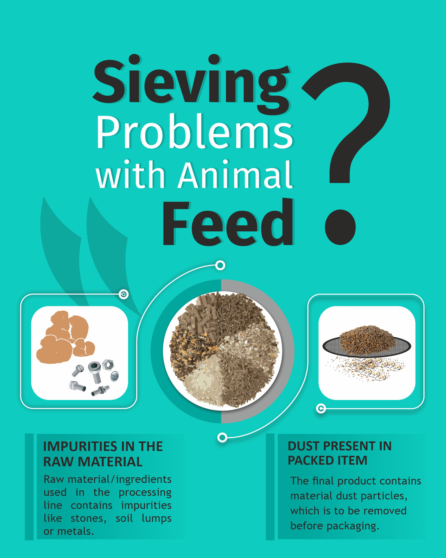 sieving problem in animal feed