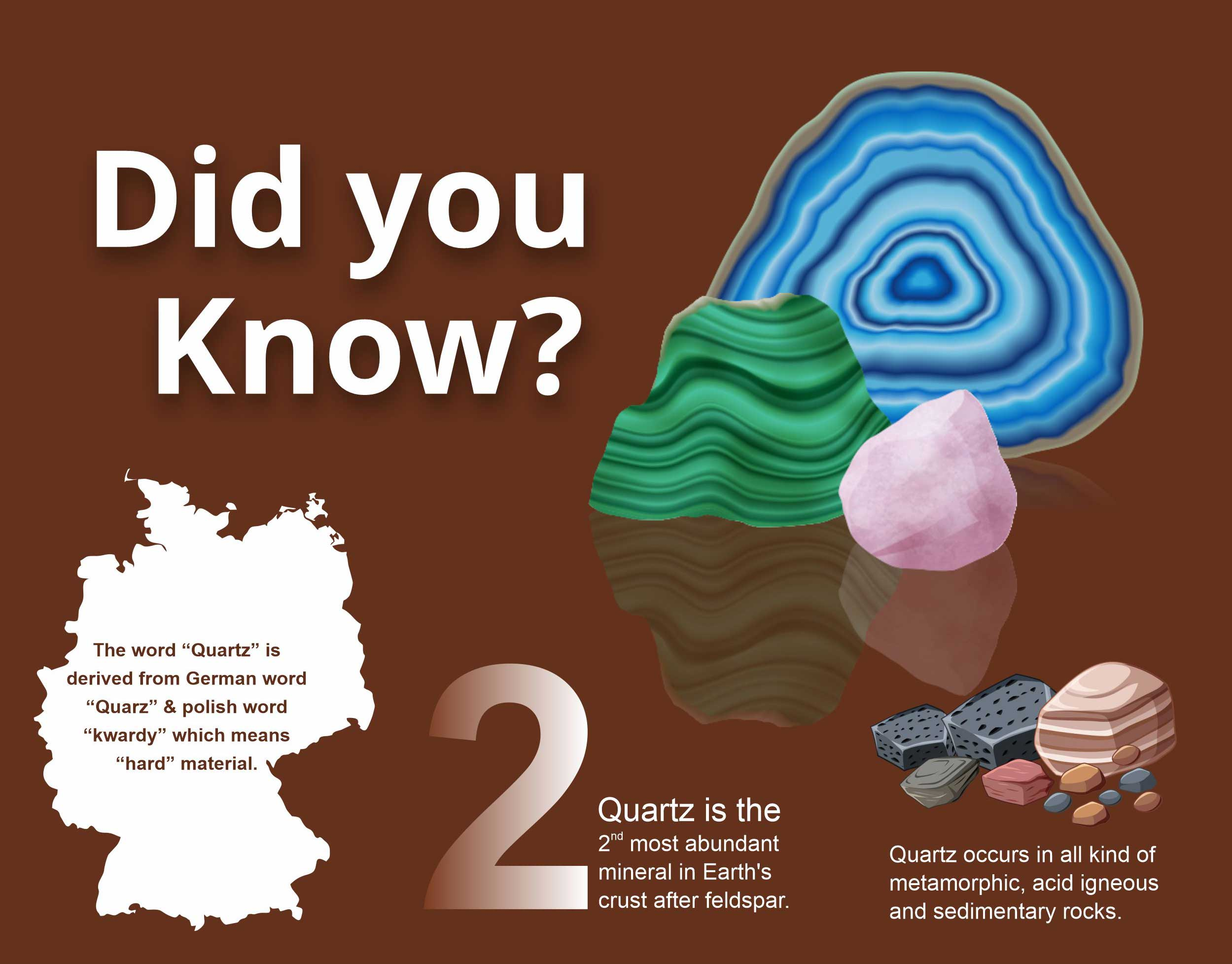 Fun Facts of Quartz