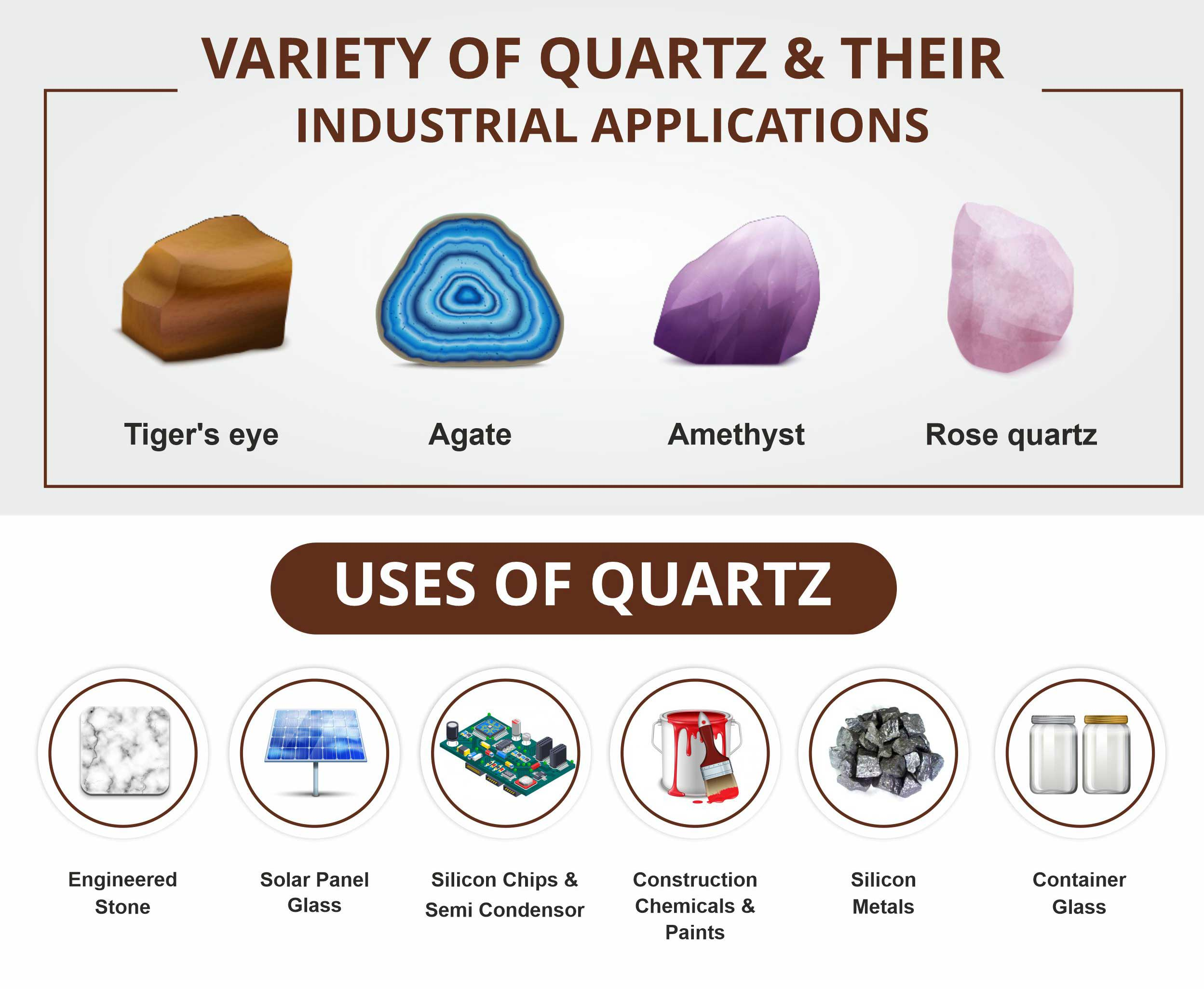 Use of quartz in different industries
