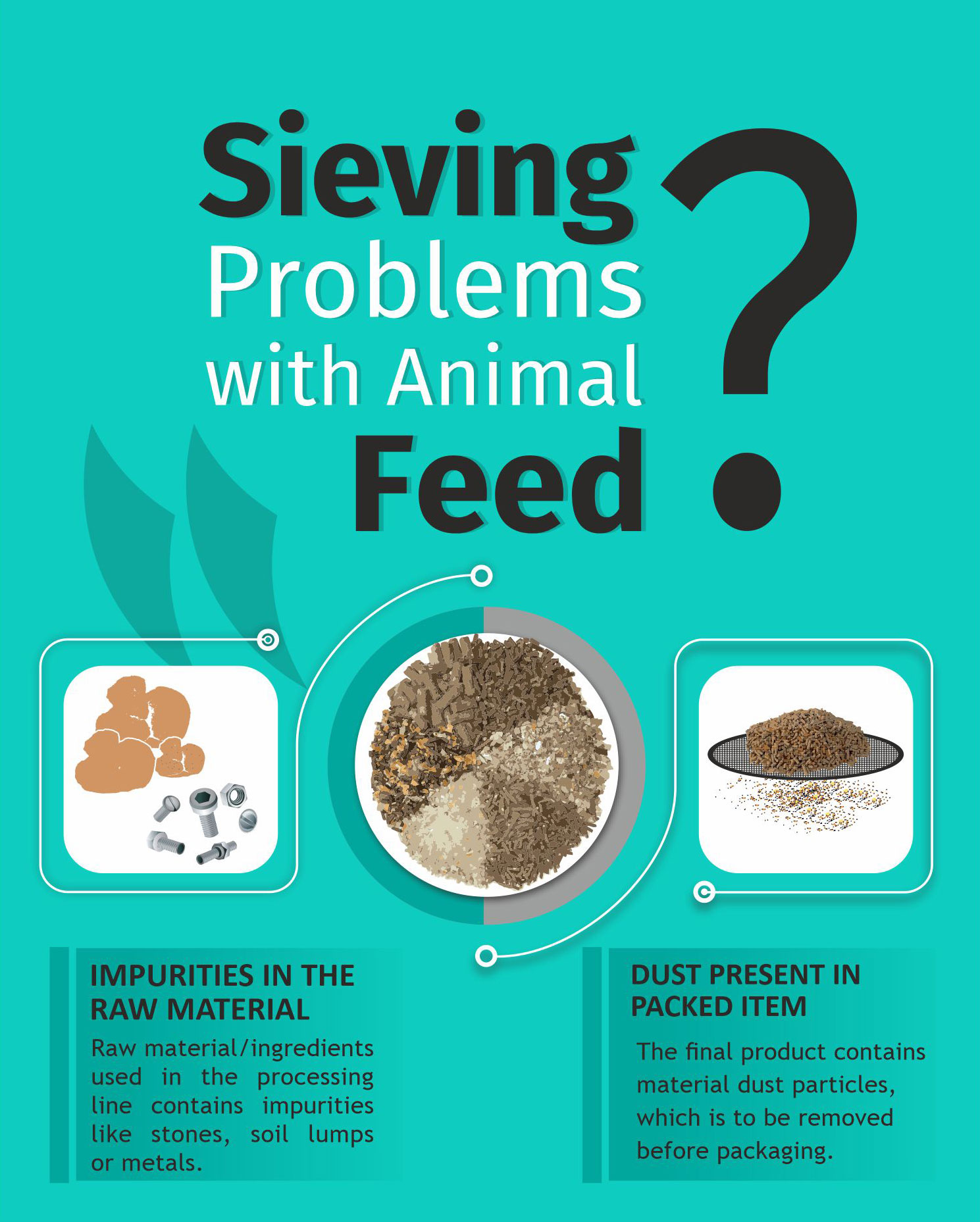 Sieving Problems With Animal Feed