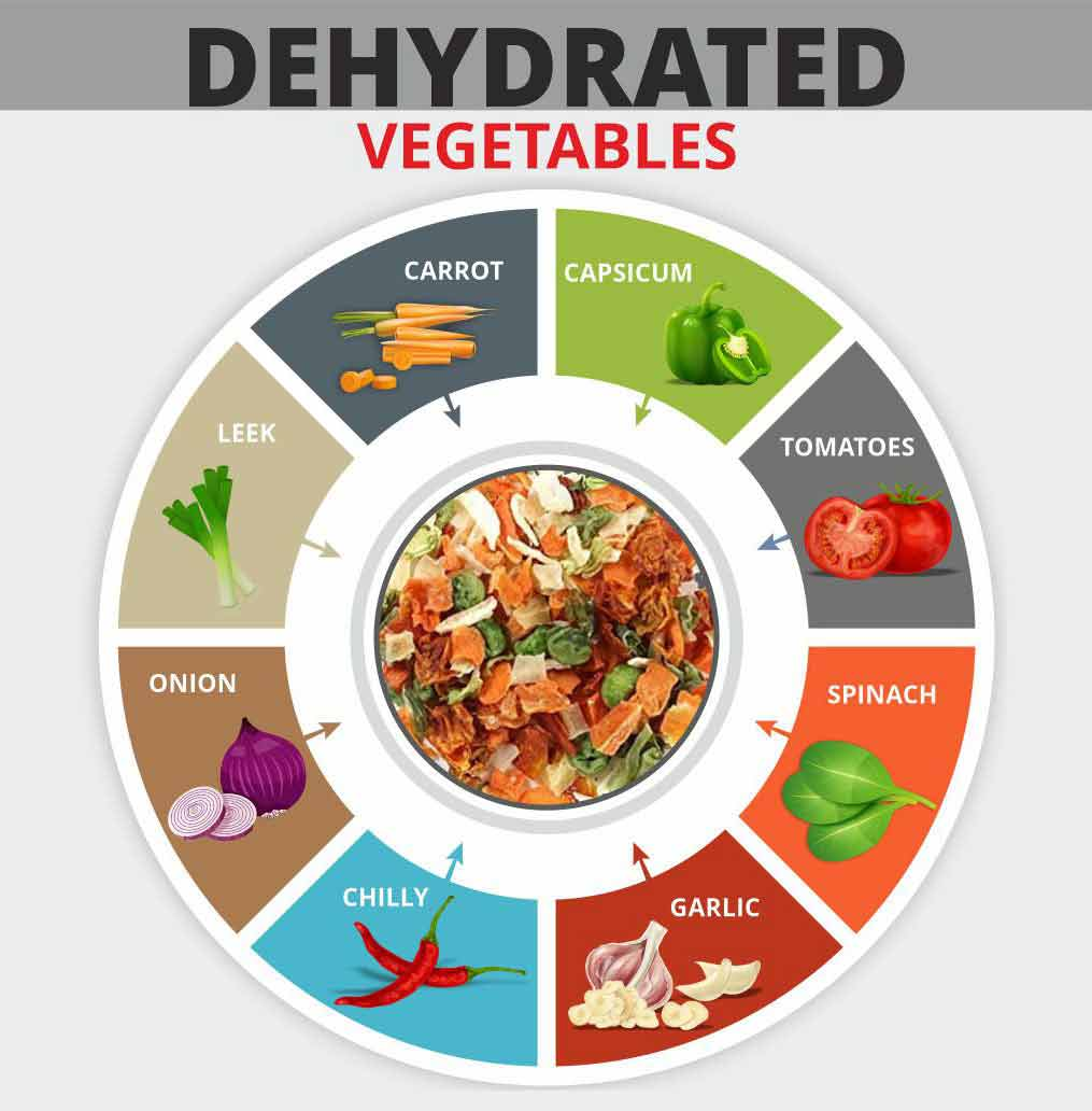 Types of Dehydrated Vegetables