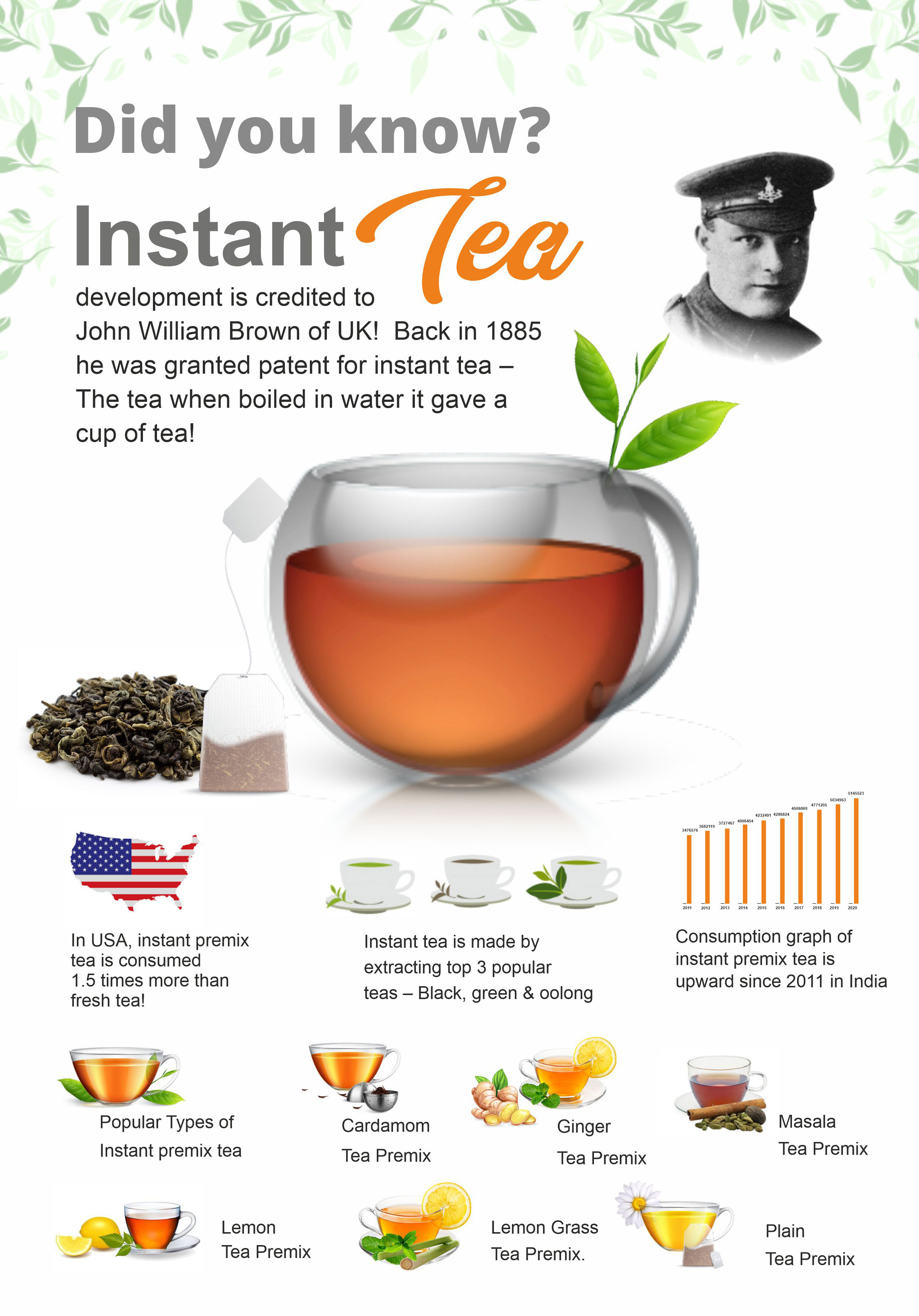 fun facts about instant tea