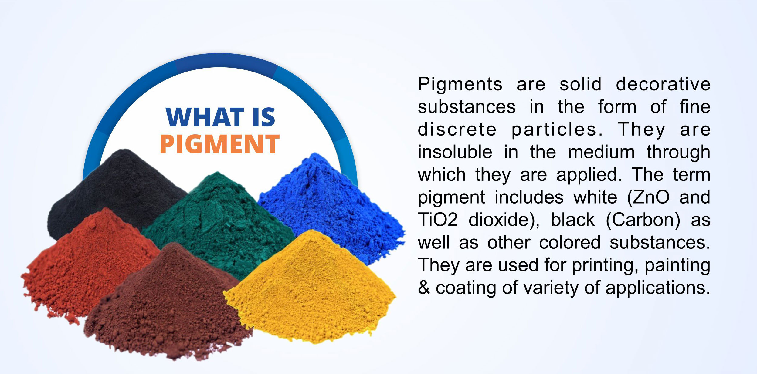 What is Pigment