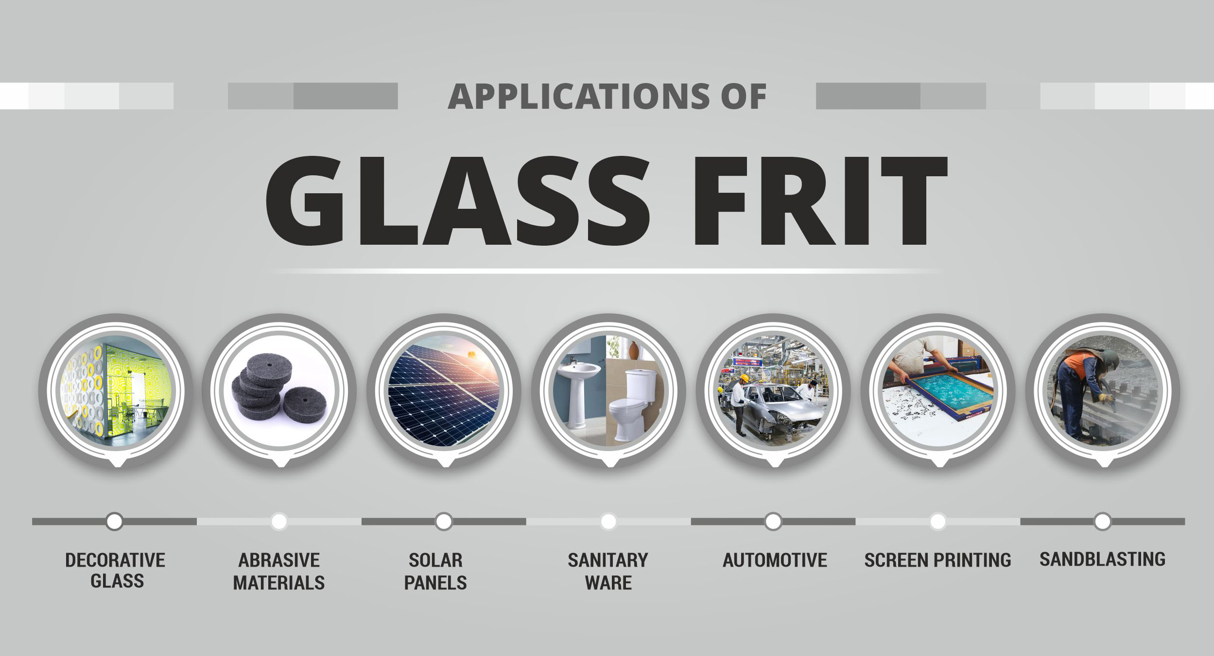Applications of Glass Frit